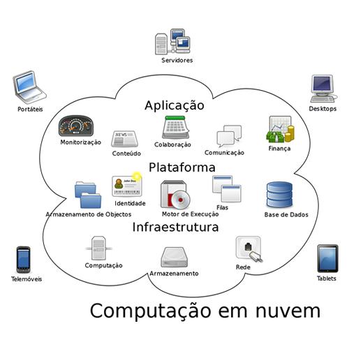 Id: 67 - Seu sistema on-line